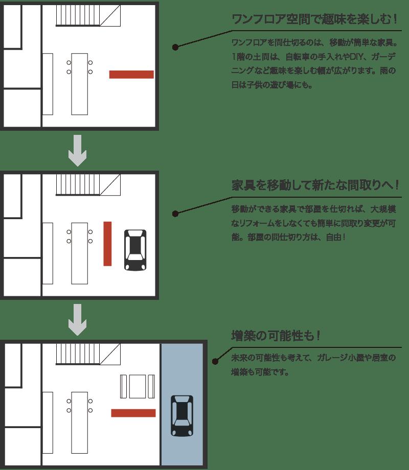 INFILLBOX-ワンフロアの可能性-1階