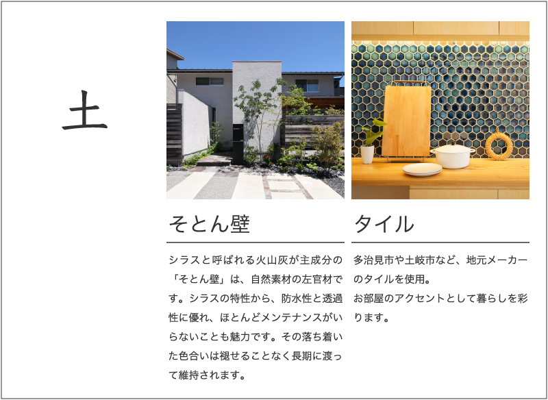 素材-そとん壁とタイル